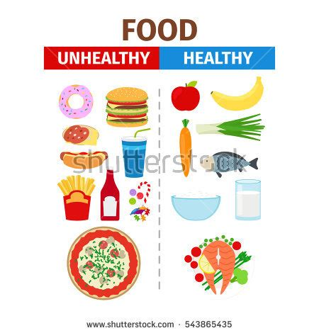 Hot Essays: Essay on Healthy Eating
